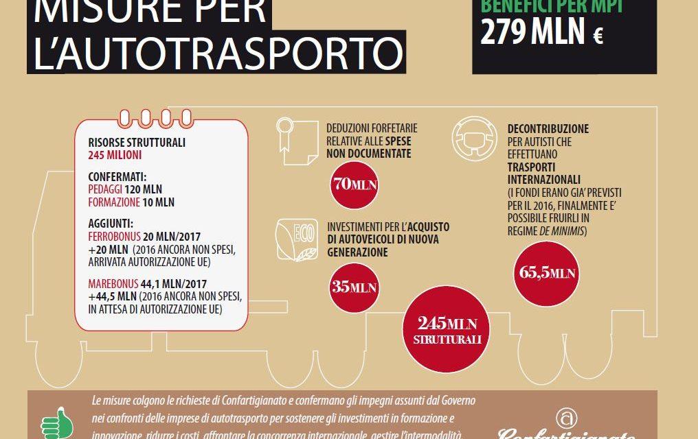 LEGGE DI BILANCIO 2016-Le novità per l'Autotrasporto